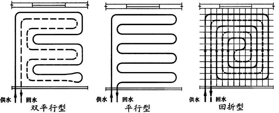 地暖管盘绕方法图