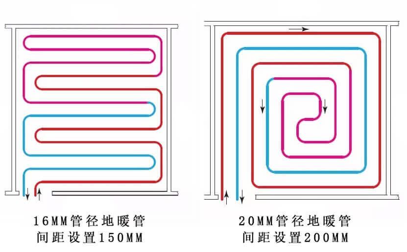 地暖管间距应该设置为多少