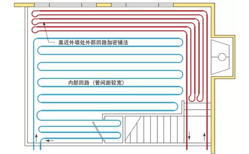 地暖管铺设方法图
